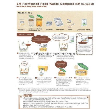 EM1 (Effective Microorganism) + Molasses - 1L Each for Soil and Plant Health Bokashi Composting Home Cleaning Pet Hygiene